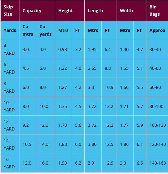 skip-size-chart-v3
